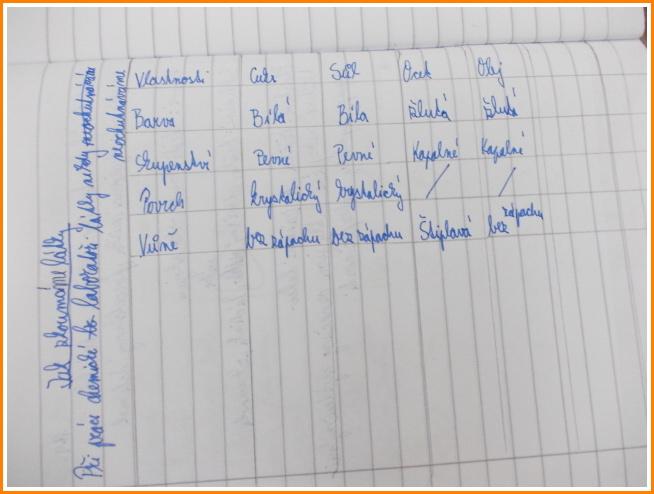 chemie 8. ročník (06).jpg